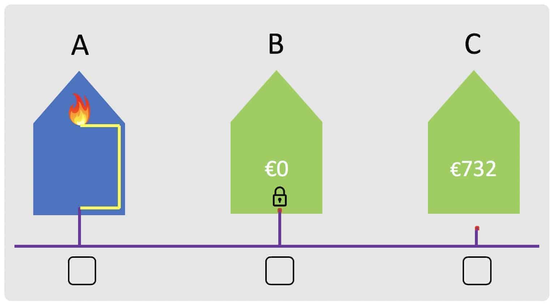drie manieren om een gasaansluiting te verwijderen