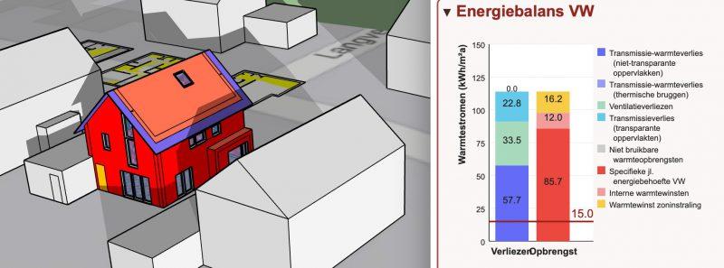 Nieuwbouw-model